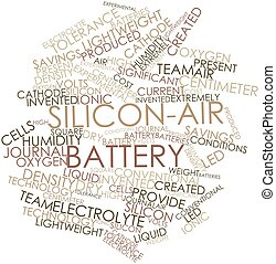 Silicon-air battery - Abstract word cloud for Silicon-air...