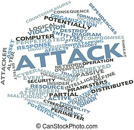 Attack - Abstract word cloud for Attack with related tags...