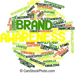 Word cloud for Brand awareness - Abstract word cloud for...