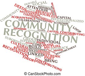Community recognition - Abstract word cloud for Community...
