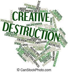 Creative destruction - Abstract word cloud for Creative...