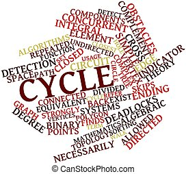 Word cloud for Cycle - Abstract word cloud for Cycle with...