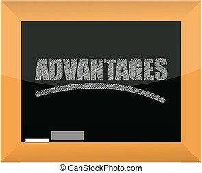 word advantages written on a blackboard