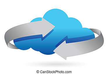 cloud computing on the move concept