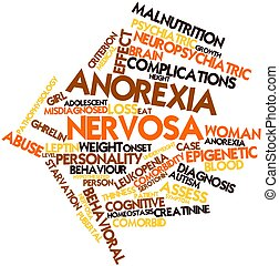 Anorexia nervosa - Abstract word cloud for Anorexia nervosa...