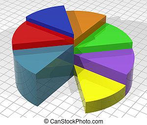Layered pie chart