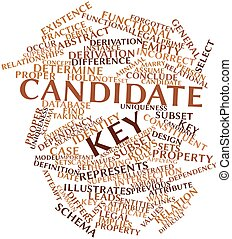 Candidate key - Abstract word cloud for Candidate key with...