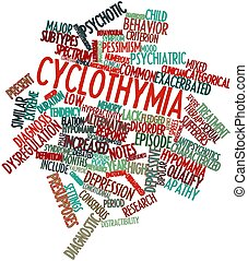 Word cloud for Cyclothymia - Abstract word cloud for...