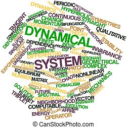 Word cloud for Dynamical system - Abstract word cloud for...