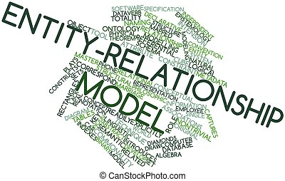 Entity-relationship model - Abstract word cloud for...