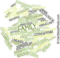 Word cloud for Family - Abstract word cloud for Family with...