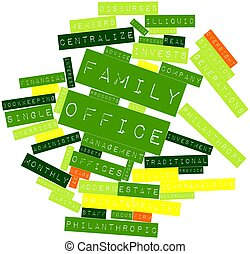 Family office - Abstract word cloud for Family office with...