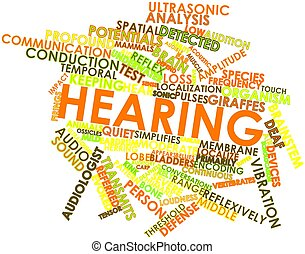 Hearing - Abstract word cloud for Hearing with related tags...