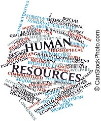 Human resources - Abstract word cloud for Human resources...