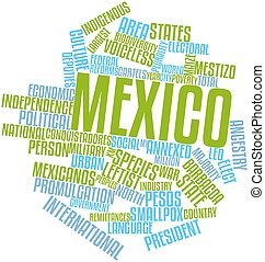 Word cloud for Mexico - Abstract word cloud for Mexico with...