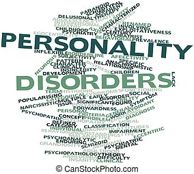 Word cloud for Personality disorders - Abstract word cloud...