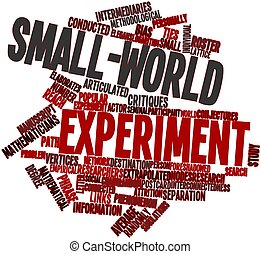 Word cloud for Small-world experiment - Abstract word cloud...