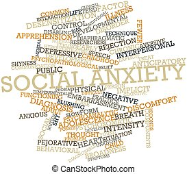 Social anxiety - Abstract word cloud for Social anxiety with...