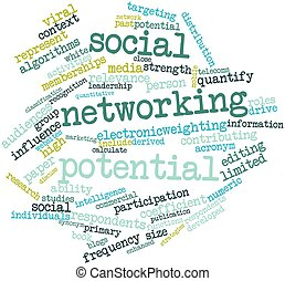 Social networking potential - Abstract word cloud for Social...