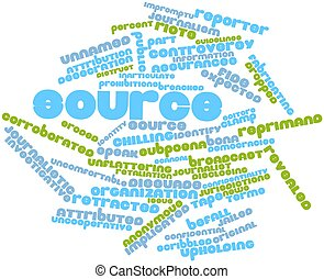 Source - Abstract word cloud for Source with related tags...