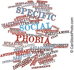 Word cloud for Specific social phobia - Abstract word cloud...