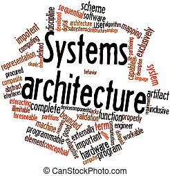 Systems architecture - Abstract word cloud for Systems...