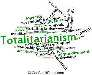Totalitarianism - Abstract word cloud for Totalitarianism...