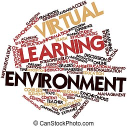 Virtual learning environment - Abstract word cloud for...