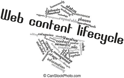 Word cloud for Web content lifecycle - Abstract word cloud...