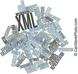Xml, Woord, wolk