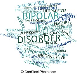 Bipolar II disorder - Abstract word cloud for Bipolar II...