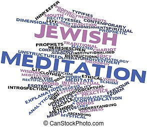 Jewish meditation - Abstract word cloud for Jewish...