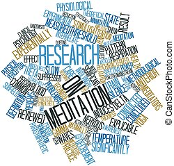 Research on meditation - Abstract word cloud for Research on...