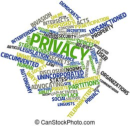 Privacy - Abstract word cloud for Privacy with related tags...