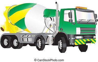 Concrete Mixer Truck - A Green and Yellow Concrete Mixer...