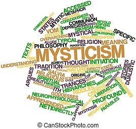 Mysticism - Abstract word cloud for Mysticism with related...