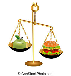illustration of the comparison of the weight of an Apple and...