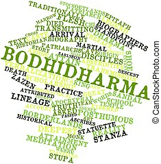 Word cloud for Bodhidharma - Abstract word cloud for...