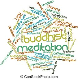 Word cloud for Buddhist meditation - Abstract word cloud for...