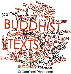 Buddhist texts - Abstract word cloud for Buddhist texts with...