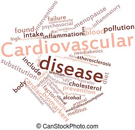 Word cloud for Cardiovascular disease - Abstract word cloud...