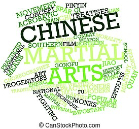 Word cloud for Chinese martial arts - Abstract word cloud...