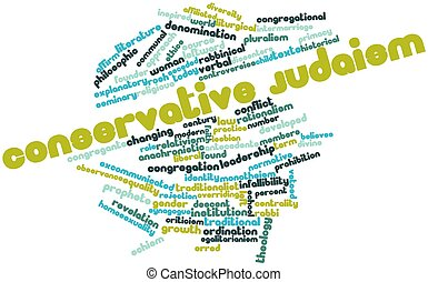 Word cloud for Conservative Judaism - Abstract word cloud...