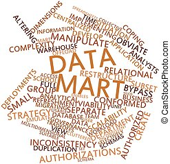 Data mart - Abstract word cloud for Data mart with related...