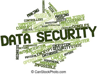 Data security - Abstract word cloud for Data security with...