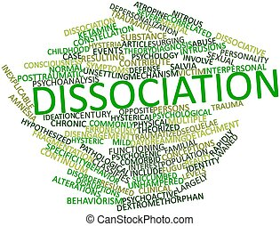 Dissociation - Abstract word cloud for Dissociation with...