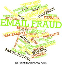 Email fraud - Abstract word cloud for Email fraud with...