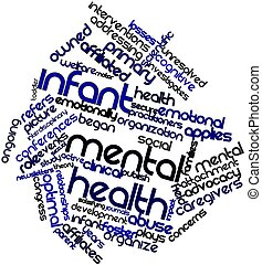 Infant mental health - Abstract word cloud for Infant mental...