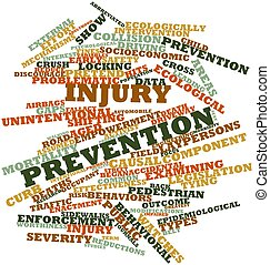 Injury prevention - Abstract word cloud for Injury...