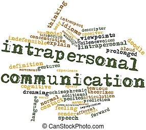 Word cloud for Intrapersonal communication - Abstract word...
